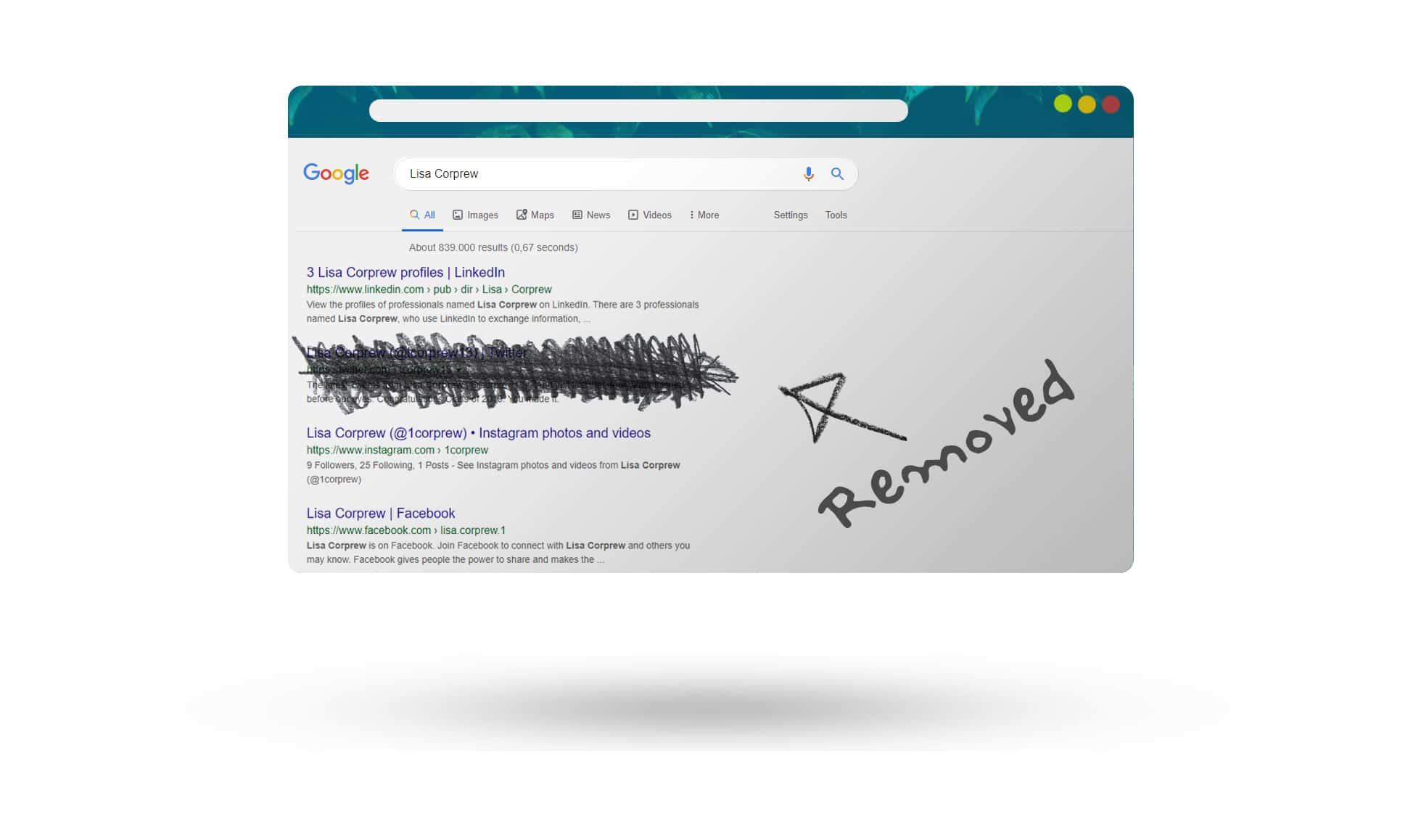 Google Removal Service Leakserv